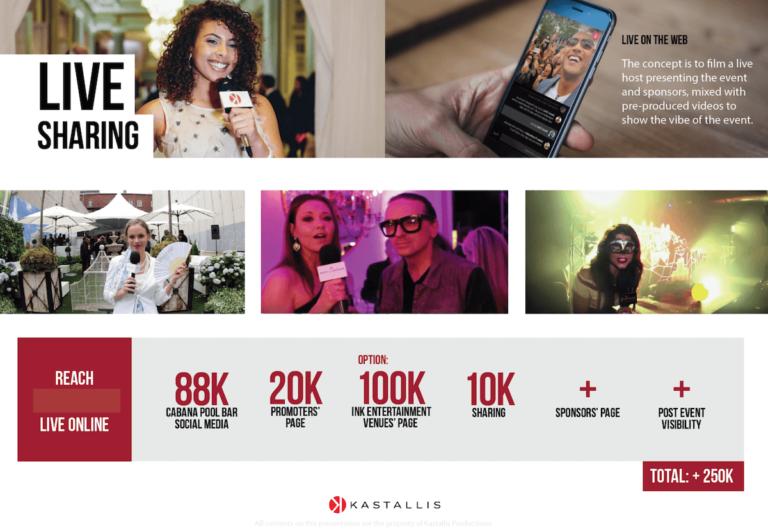 Ink Entertainment - branded content activation - activation de contenu de marque